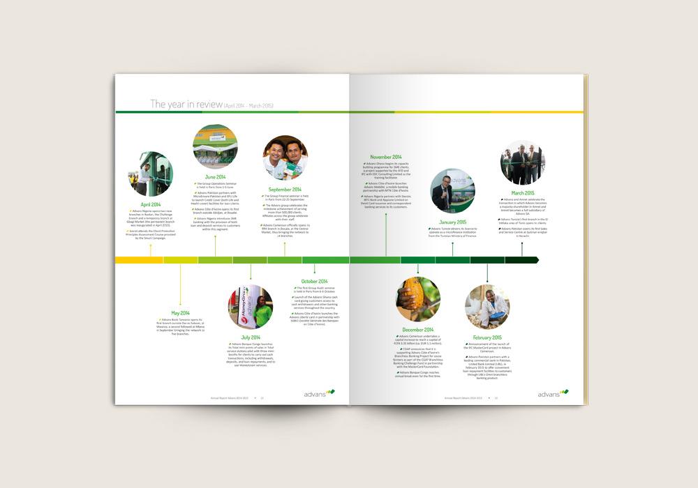 Création infographie rapport annuel Advans Group