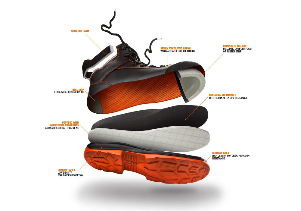 infographiqe photomontage vue éclatée chaussure de sécurité Gaston Mille