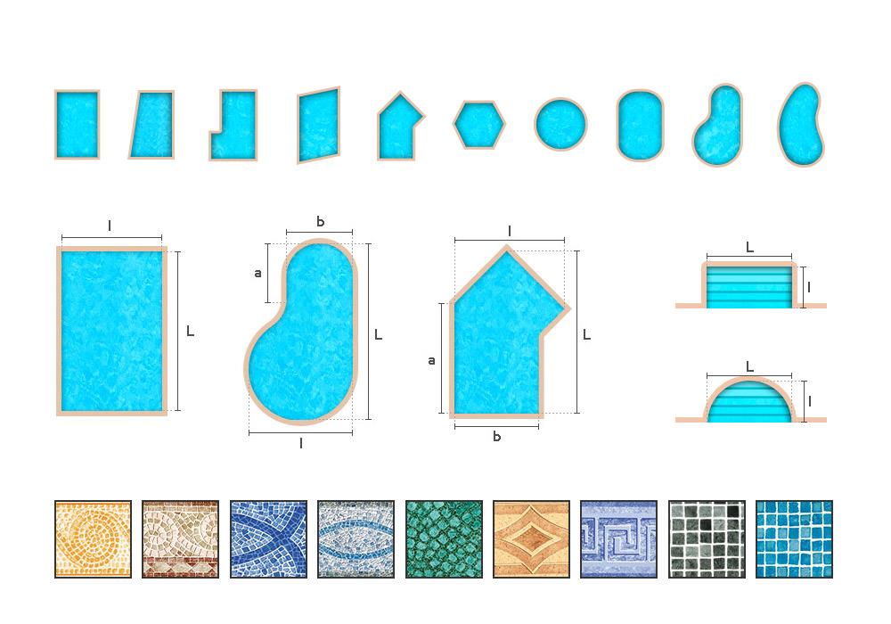 création de pictogrammes pour application configurateur web