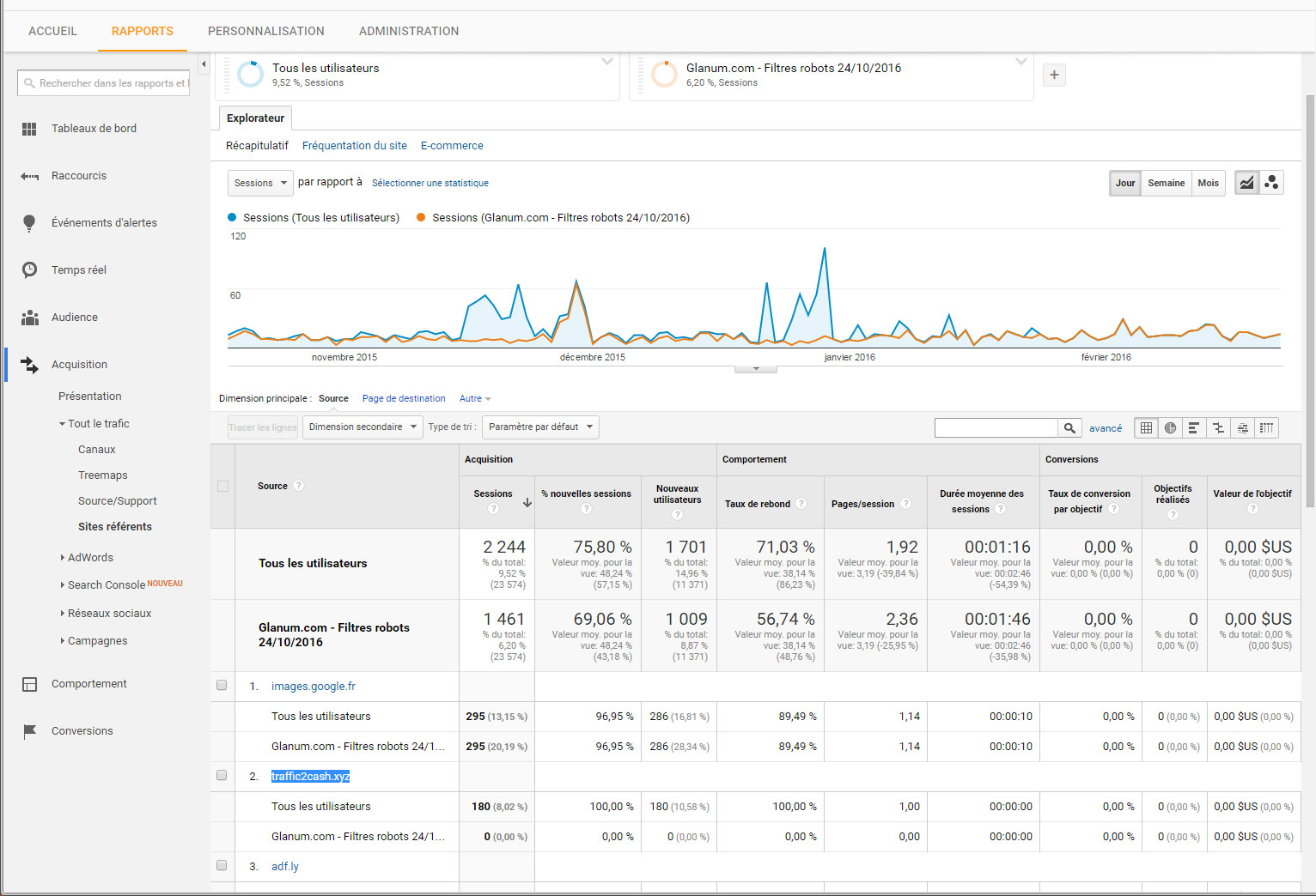 filtre anti spam Google Analytics site référents