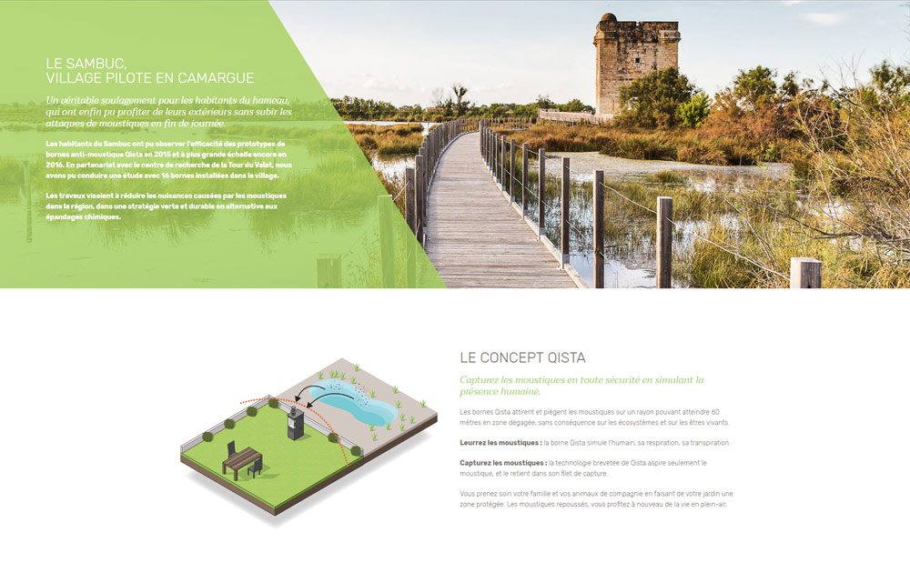 Interface graphique et schéma de fonctionnement site Web Qista